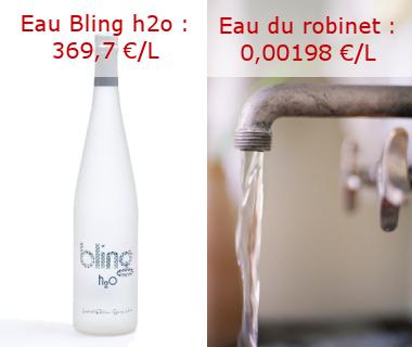Qu 39 est ce qui co te le plus cher au litre eau min rale - Combien coute 1 litre d eau du robinet ...