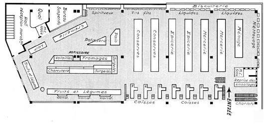 Plan du premier supermarch de france rueil - Comment desherber une grande surface ...