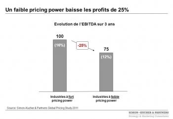 economie expert  l inflation le stress test de la politique prix des entreprisesshtml