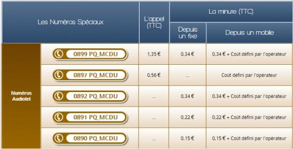 Raccordement telephone maison neuve lotissement conception carte lectronique cours - France telecom raccordement maison neuve ...