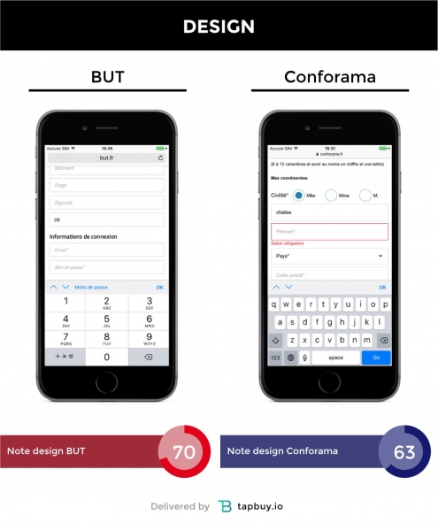 But vs conforama qui l 39 emporte sur mobile - Conforama telephone portable ...